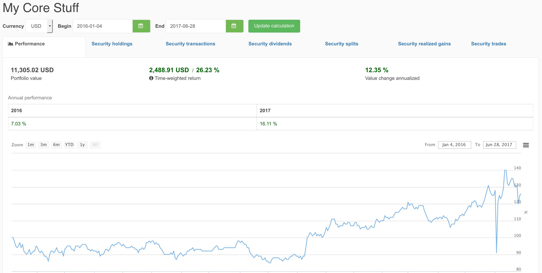 cryptocurrency investment portfoliosoftware